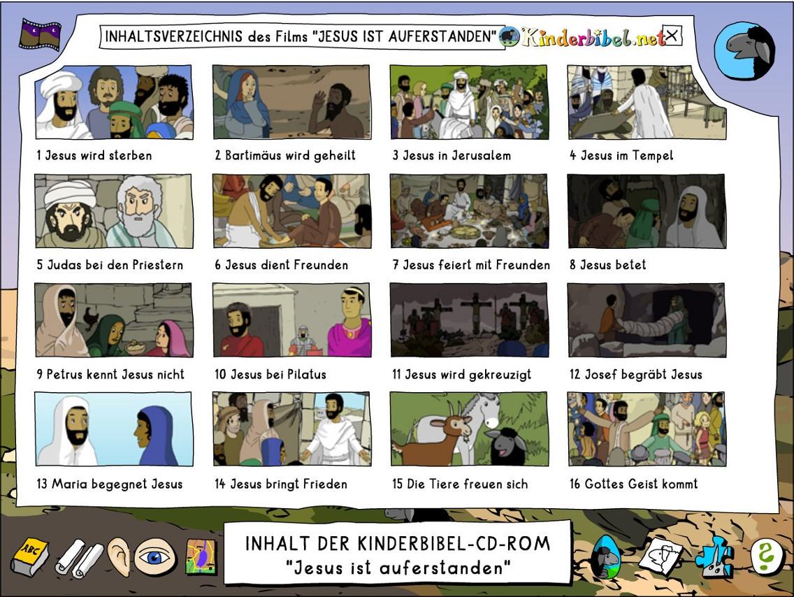 Inhalt des Zeichentricks Jesus ist auferstanden
